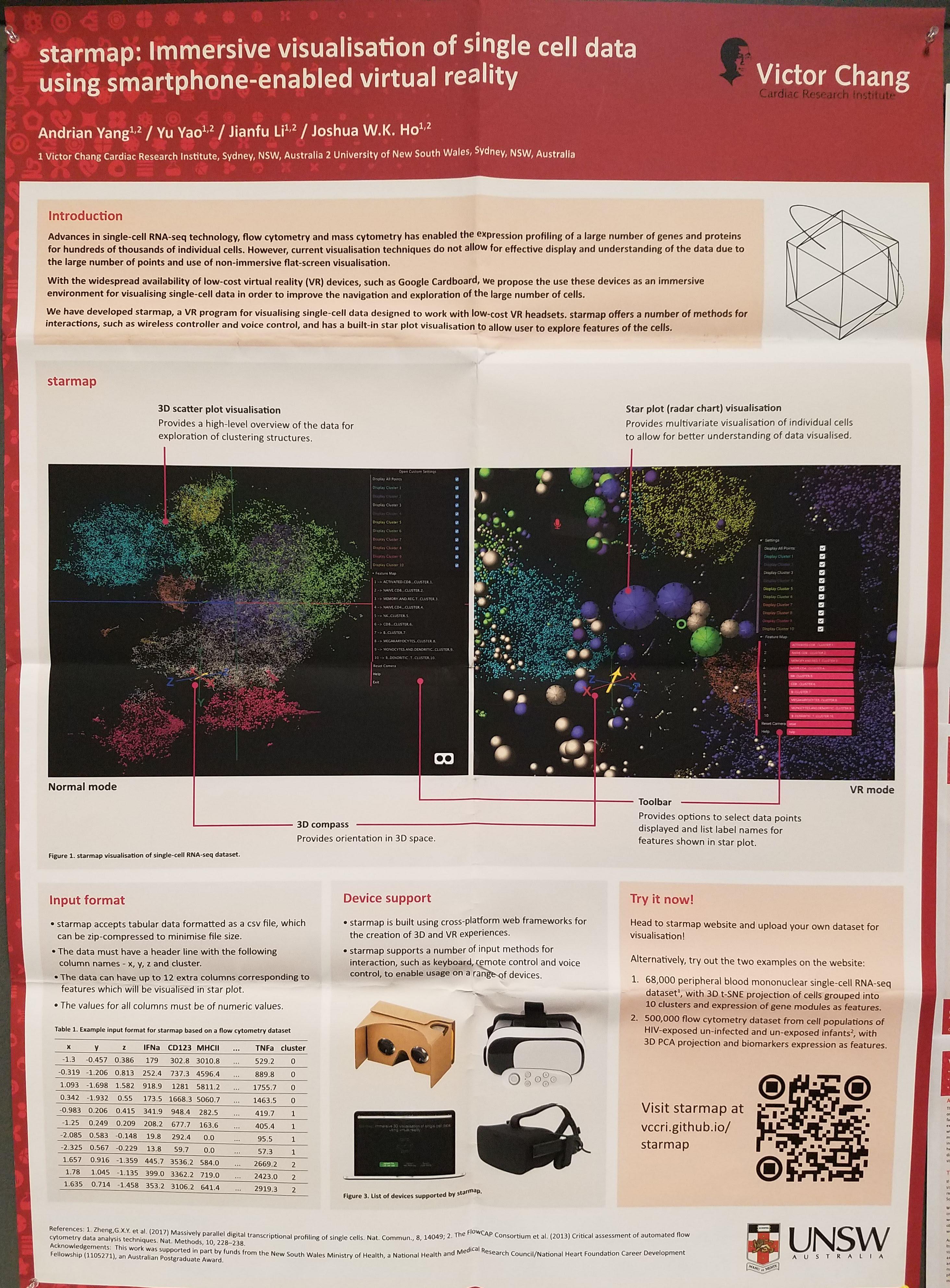 ISMB 2018 Posters » Licht Laboratory » UF Academic Health Center
